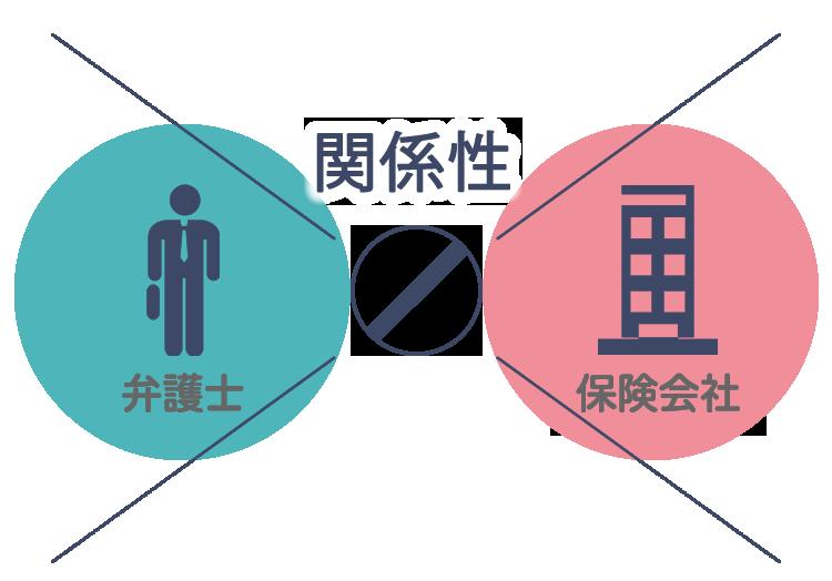 4 法令上定められた弁護士の守秘義務厳守の運用体制:画像